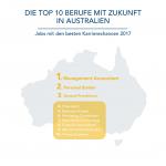 LinkedIn Job Rating Australia