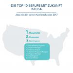 LinkedIn Job Rating USA