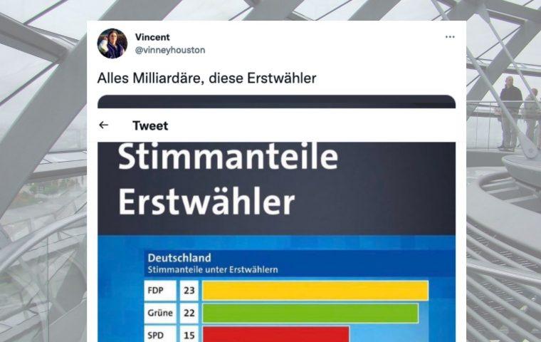 Unter Erstwähler:innen ist die FDP stärkste Kraft – das Internet rastet aus
